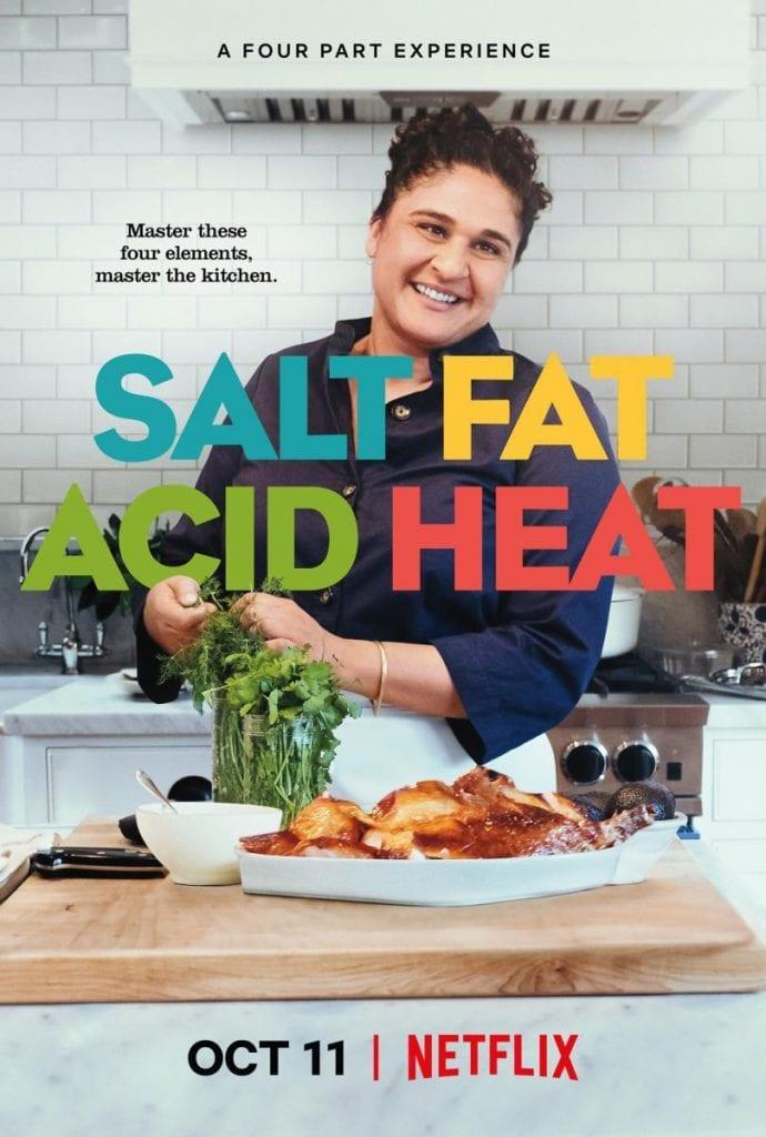 Plateselector - Plan-D Interior Salt Fat Acid Heat